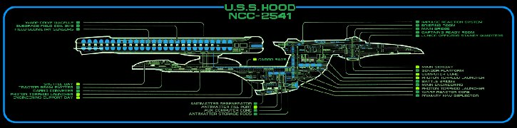 USS Hood Master Situation display. Click on image for larger version.